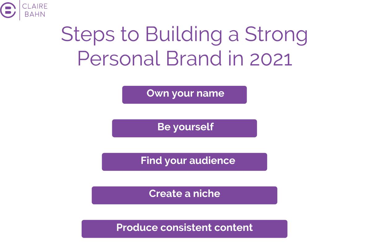 personal-branding-strategy