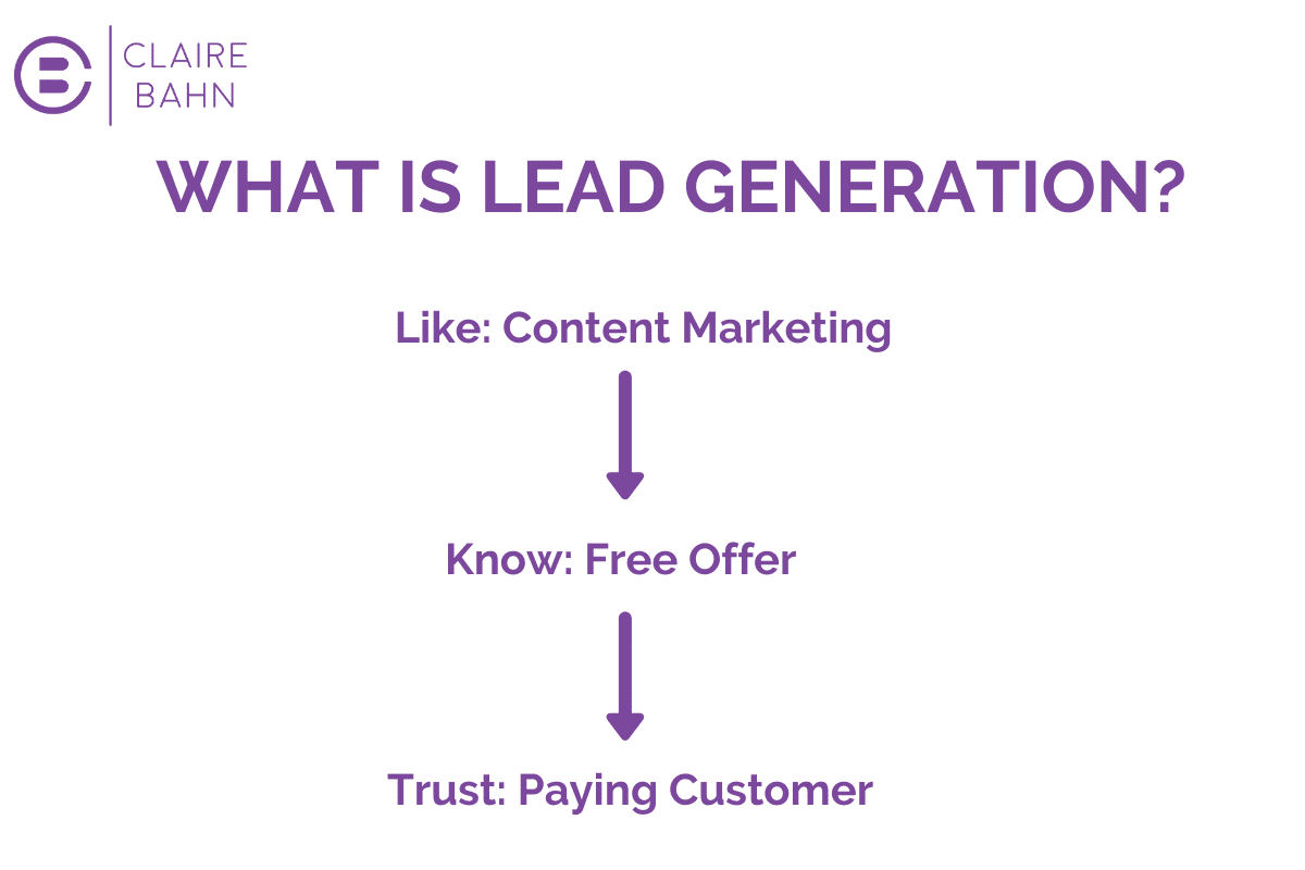 what-is-lead-generation