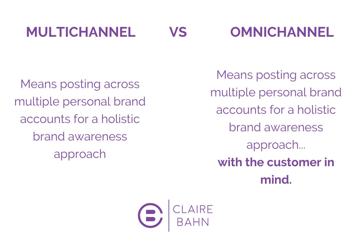 multichannel marketing vs omnichannel marketing